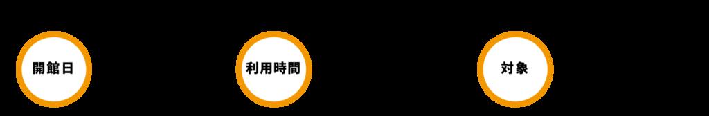 寺子屋キッズ21利用案内 開館日:平日・月曜〜金曜 利用時間:15:00〜19:00 対象:小学校1〜6年生